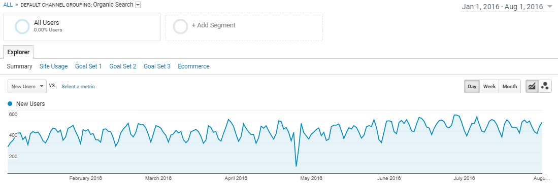 Smooth SEO Migration